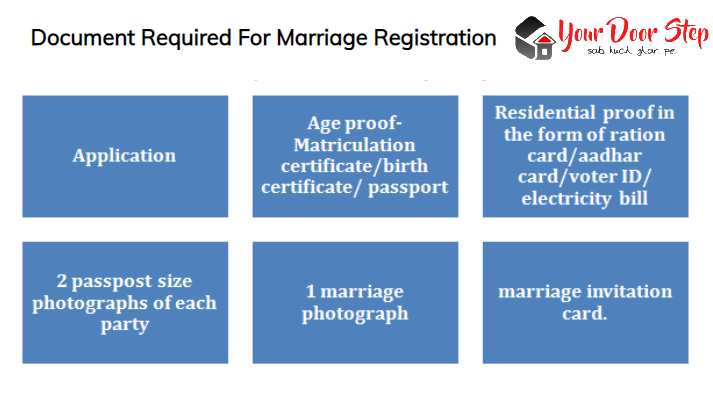 document require for marriage Certificate